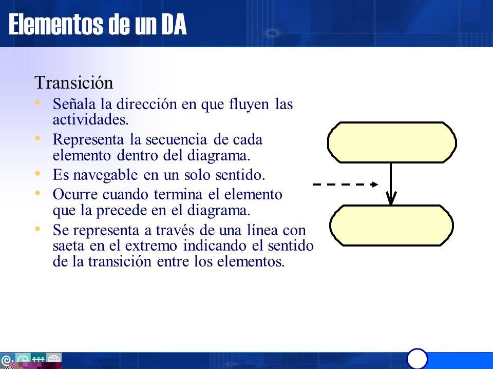 Elementos de un DA Decisión Representa una pregunta o decisión dentro del proceso.