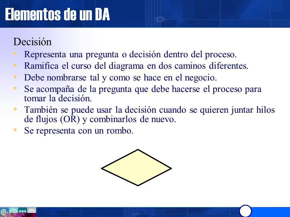 Elementos de un DA Barra de sincronización Se utiliza para mostrar subflujos paralelos Ramifica el curso del diagrama en múltiples caminos que se ejecutan a la misma vez.
