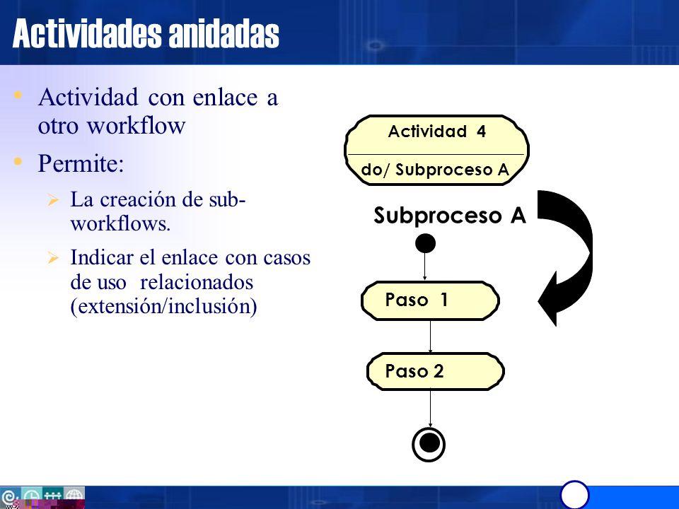 Diagrama de actividades (DA)