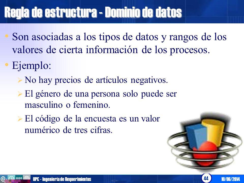10/06/2014UPC - Ingeniería de Requerimientos 45 Regla de estructura - Regla de relaciones Son asociadas a las clases, objetos de información y sus relaciones.
