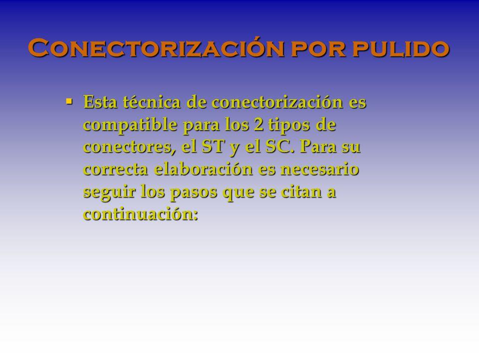 Conectorización por pulido Esta técnica de conectorización es compatible para los 2 tipos de conectores, el ST y el SC.