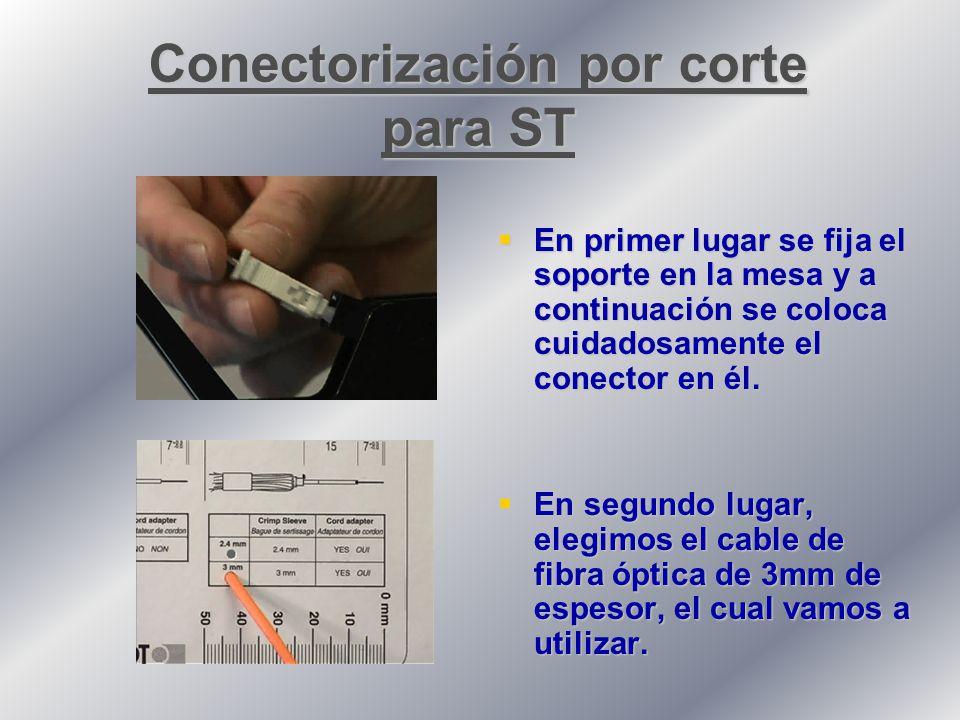 Conectorización por corte para ST En primer lugar se fija el soporte en la mesa y a continuación se coloca cuidadosamente el conector en él.