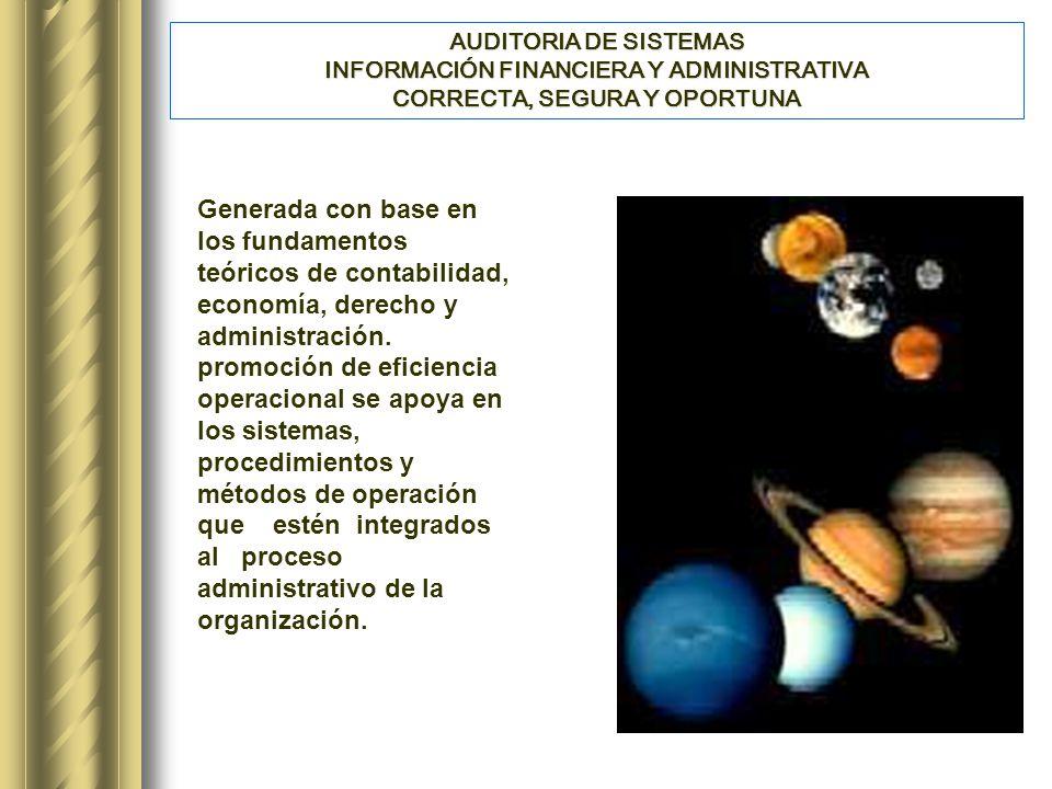 Generada con base en los fundamentos teóricos de contabilidad, economía, derecho y administración.