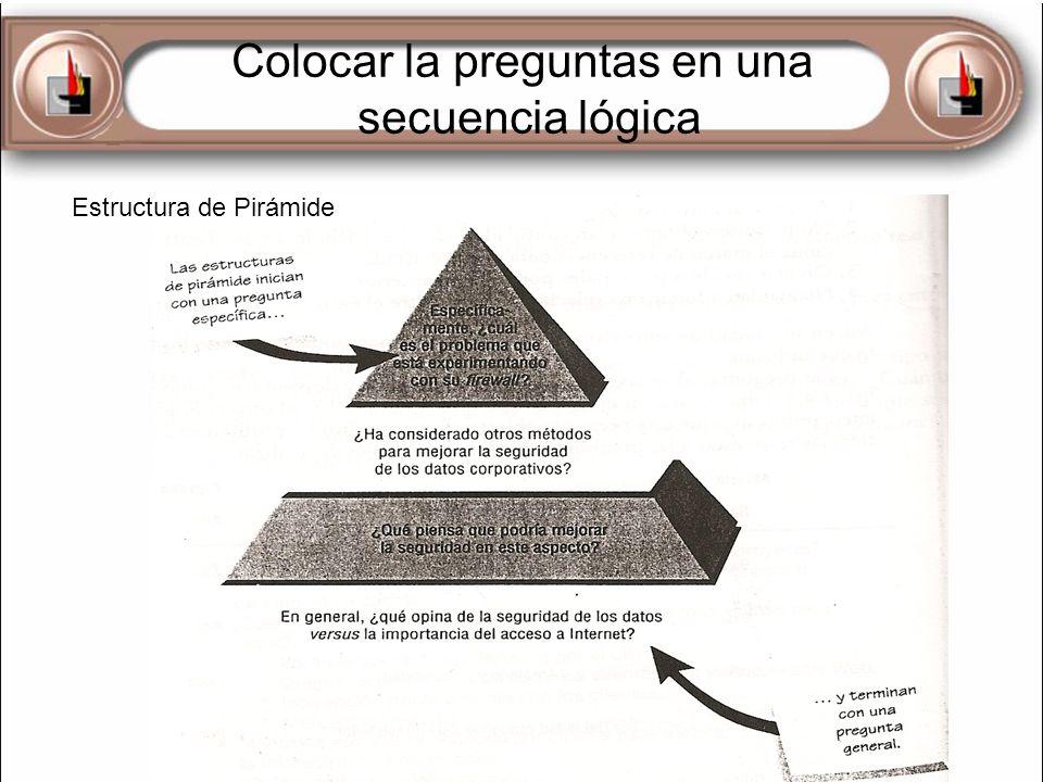 Colocar la preguntas en una secuencia lógica Estructura de Pirámide