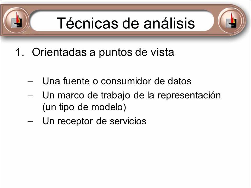 Técnicas de análisis 1.Orientadas a puntos de vista –Una fuente o consumidor de datos –Un marco de trabajo de la representación (un tipo de modelo) –U
