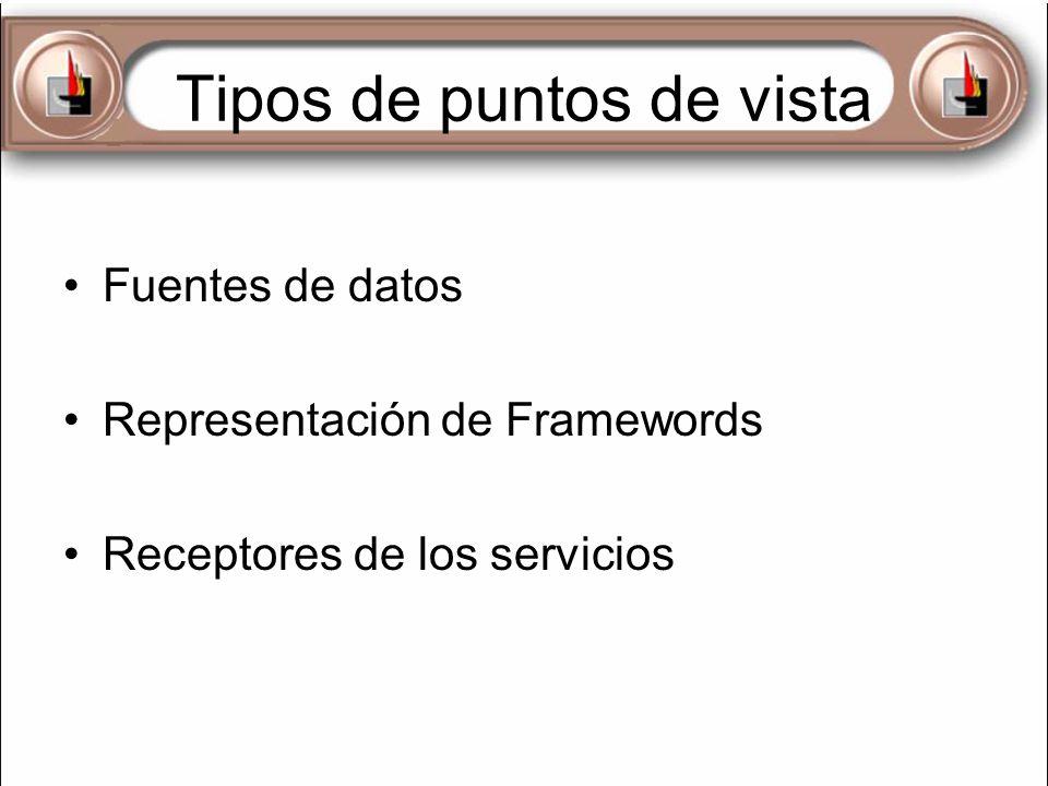 Tipos de puntos de vista Fuentes de datos Representación de Framewords Receptores de los servicios