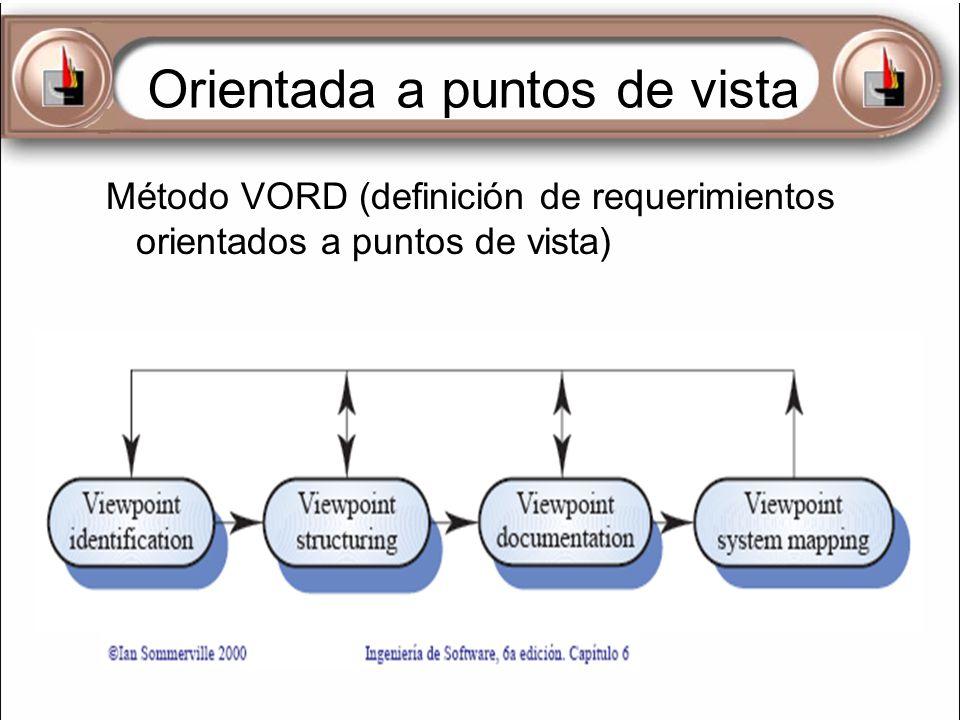 Orientada a puntos de vista Método VORD (definición de requerimientos orientados a puntos de vista)