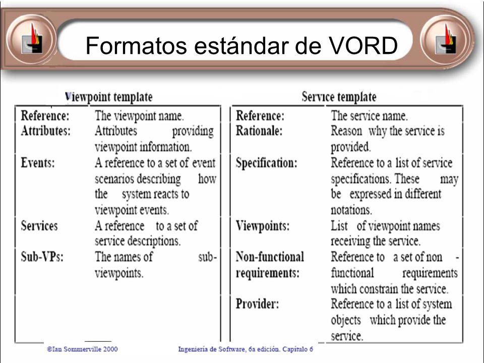 Formatos estándar de VORD