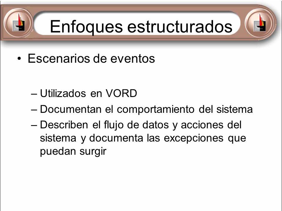 Enfoques estructurados Escenarios de eventos –Utilizados en VORD –Documentan el comportamiento del sistema –Describen el flujo de datos y acciones del