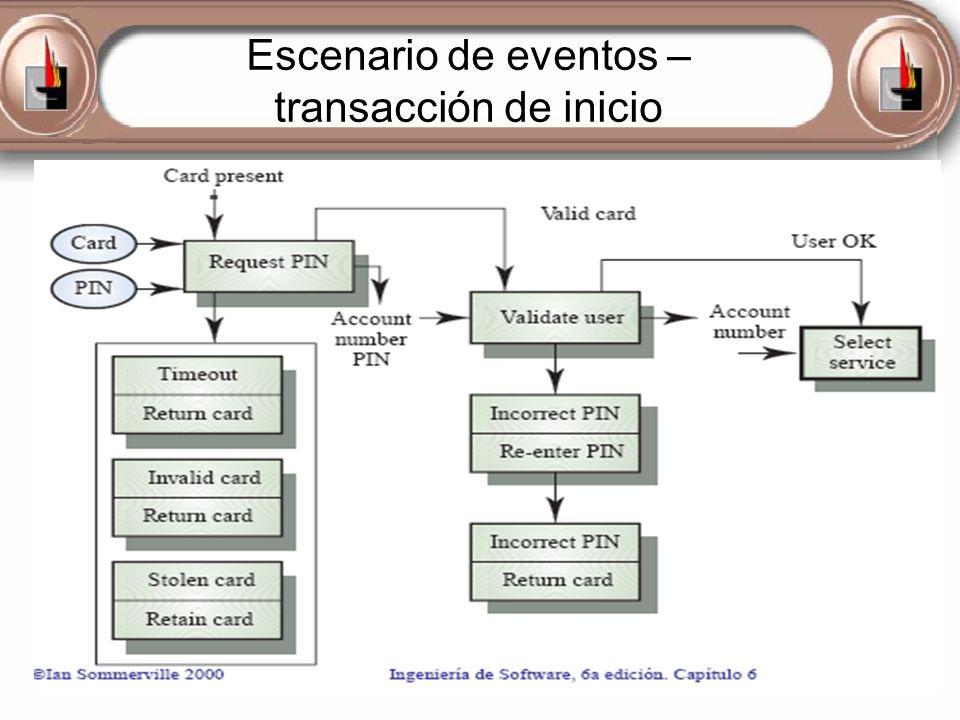 Escenario de eventos – transacción de inicio