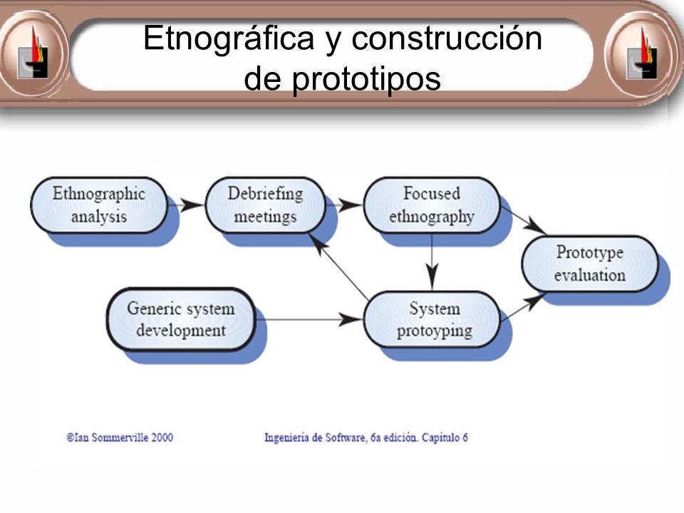 Etnográfica y construcción de prototipos