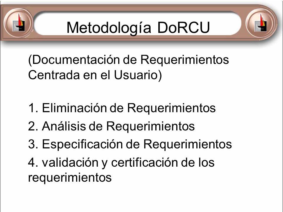Metodología DoRCU (Documentación de Requerimientos Centrada en el Usuario) 1. Eliminación de Requerimientos 2. Análisis de Requerimientos 3. Especific