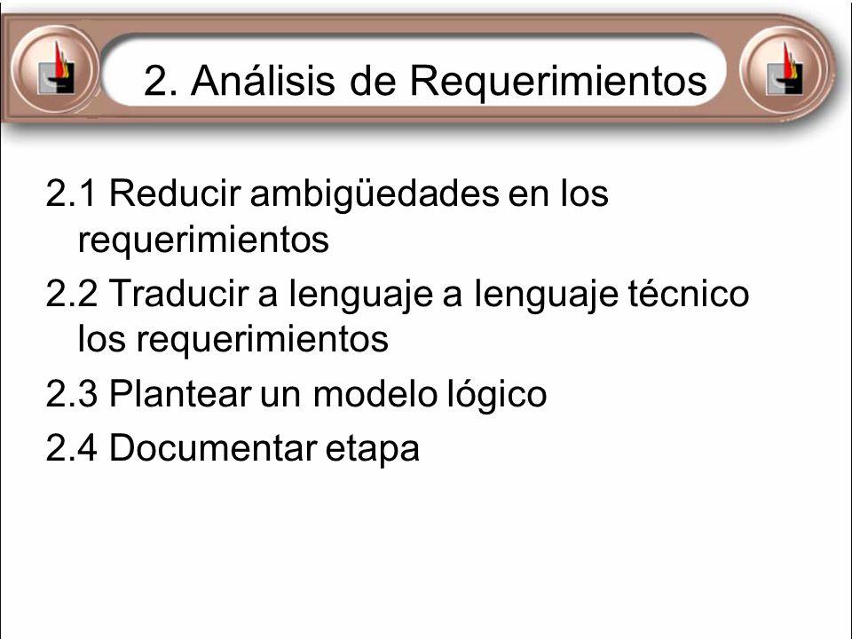 2. Análisis de Requerimientos 2.1 Reducir ambigüedades en los requerimientos 2.2 Traducir a lenguaje a lenguaje técnico los requerimientos 2.3 Plantea