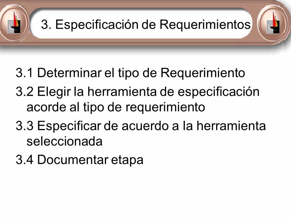 3. Especificación de Requerimientos 3.1 Determinar el tipo de Requerimiento 3.2 Elegir la herramienta de especificación acorde al tipo de requerimient
