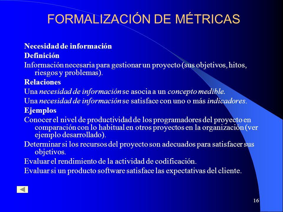 16 Necesidad de información Definición Información necesaria para gestionar un proyecto (sus objetivos, hitos, riesgos y problemas). Relaciones Una ne