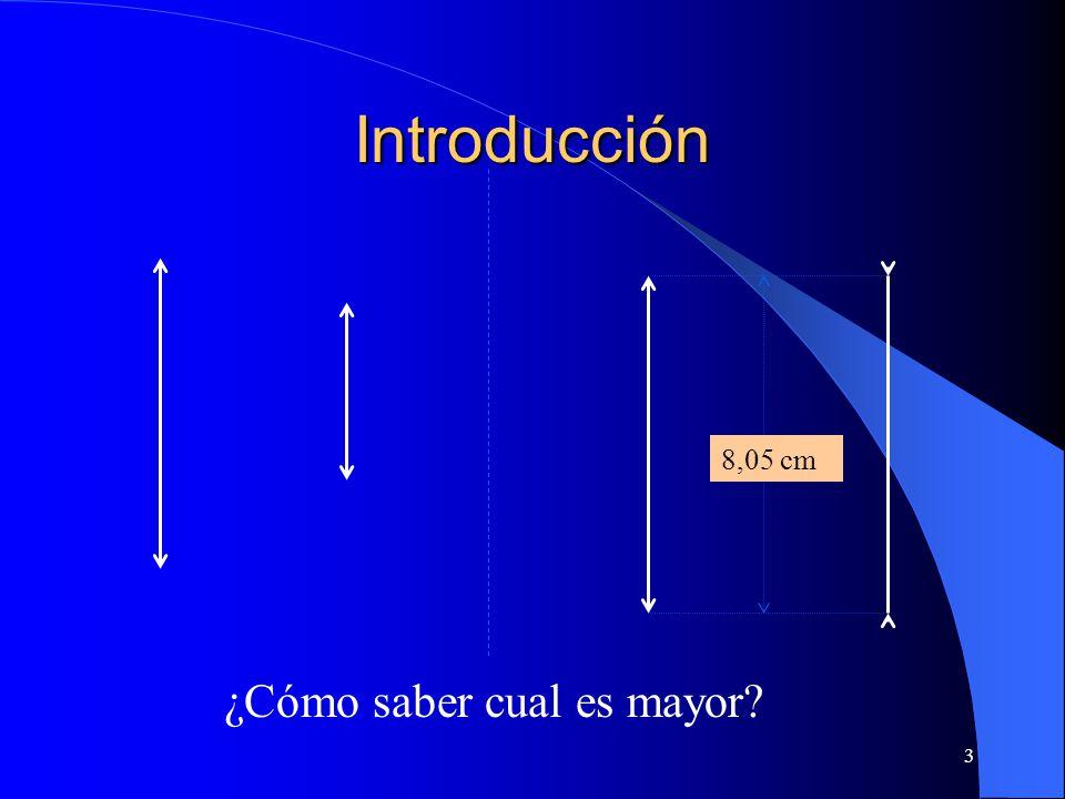 3 ¿Cómo saber cual es mayor? 8,05 cm Introducción