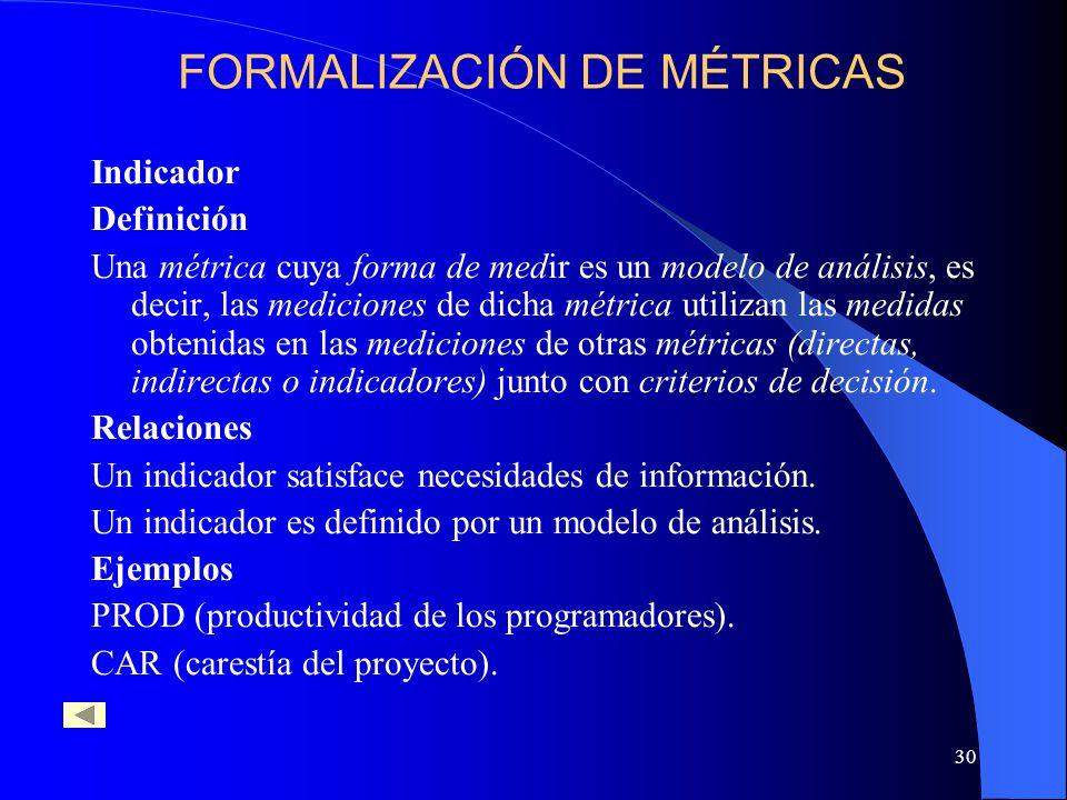 30 Indicador Definición Una métrica cuya forma de medir es un modelo de análisis, es decir, las mediciones de dicha métrica utilizan las medidas obtenidas en las mediciones de otras métricas (directas, indirectas o indicadores) junto con criterios de decisión.