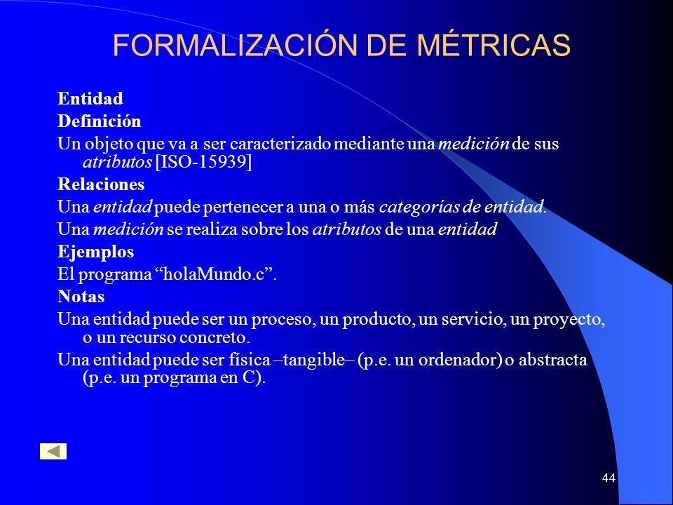 44 Entidad Definición Un objeto que va a ser caracterizado mediante una medición de sus atributos [ISO-15939] Relaciones Una entidad puede pertenecer a una o más categorías de entidad.