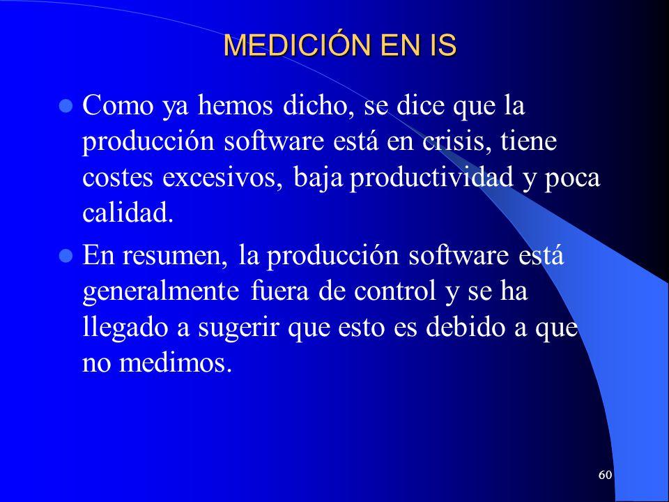 60 Como ya hemos dicho, se dice que la producción software está en crisis, tiene costes excesivos, baja productividad y poca calidad.