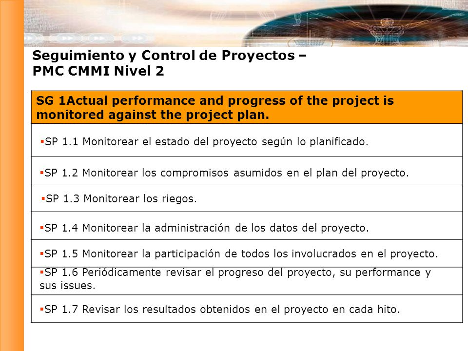 Seguimiento y Control de Proyectos – PMC CMMI Nivel 2 SG 1Actual performance and progress of the project is monitored against the project plan. SP 1.2