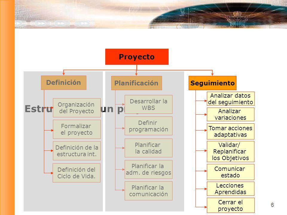 Conclusiones El seguimiento y control de los proyectos permite: Conocer el avance del proyecto para proveer información clara a los involucrados acerca de esto.