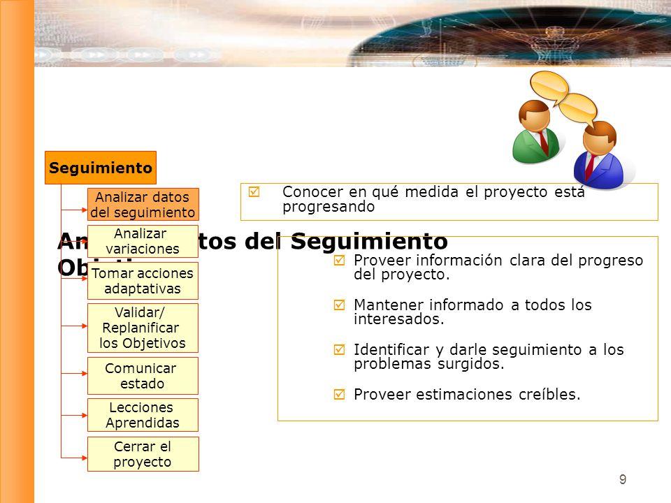 10 Analizar datos del Seguimiento Tareas Recopilar datos del progreso del proyecto teniendo en cuenta: Actualizar el estado del proyecto.