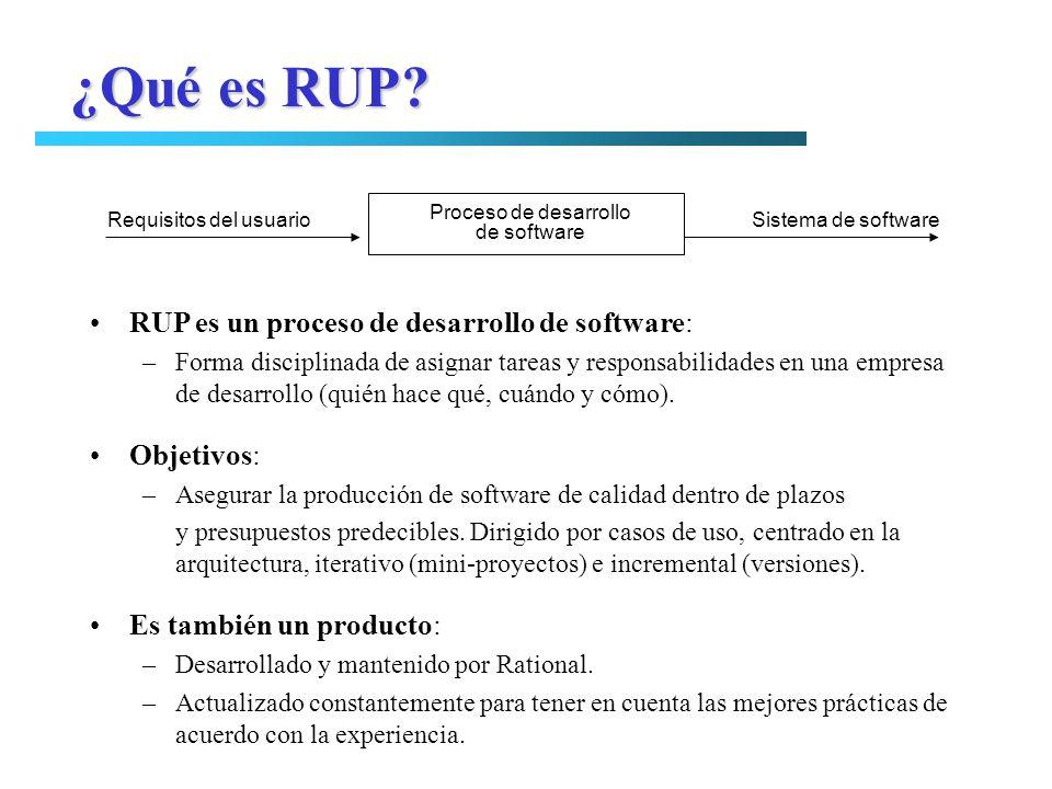 ¿Qué es RUP? RUP es un proceso de desarrollo de software: –Forma disciplinada de asignar tareas y responsabilidades en una empresa de desarrollo (quié