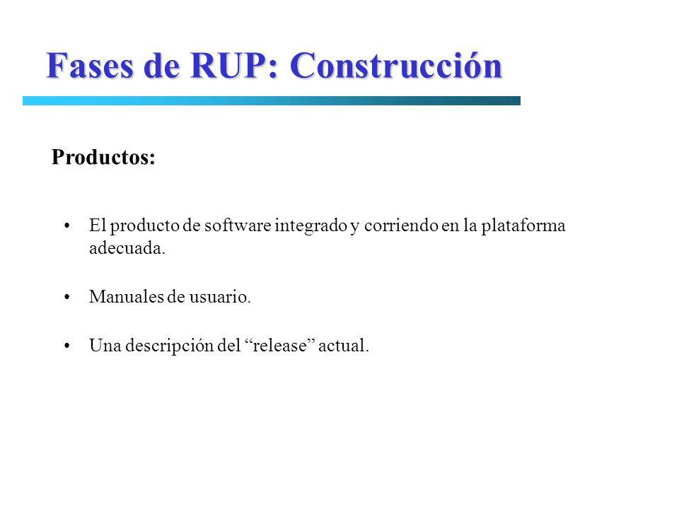 El producto de software integrado y corriendo en la plataforma adecuada. Manuales de usuario. Una descripción del release actual. Fases de RUP: Constr
