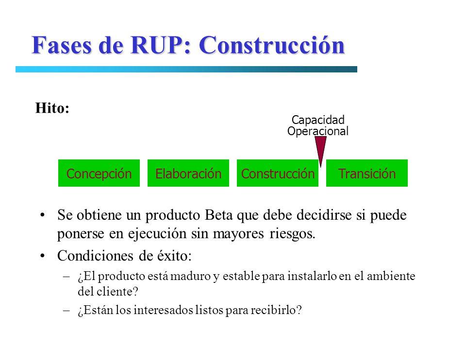 Fases de RUP: Construcción Se obtiene un producto Beta que debe decidirse si puede ponerse en ejecución sin mayores riesgos. Condiciones de éxito: –¿E