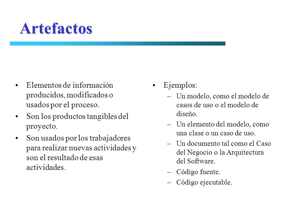 Elementos de información producidos, modificados o usados por el proceso. Son los productos tangibles del proyecto. Son usados por los trabajadores pa