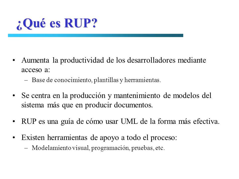 ¿Qué es RUP? Aumenta la productividad de los desarrolladores mediante acceso a: –Base de conocimiento, plantillas y herramientas. Se centra en la prod
