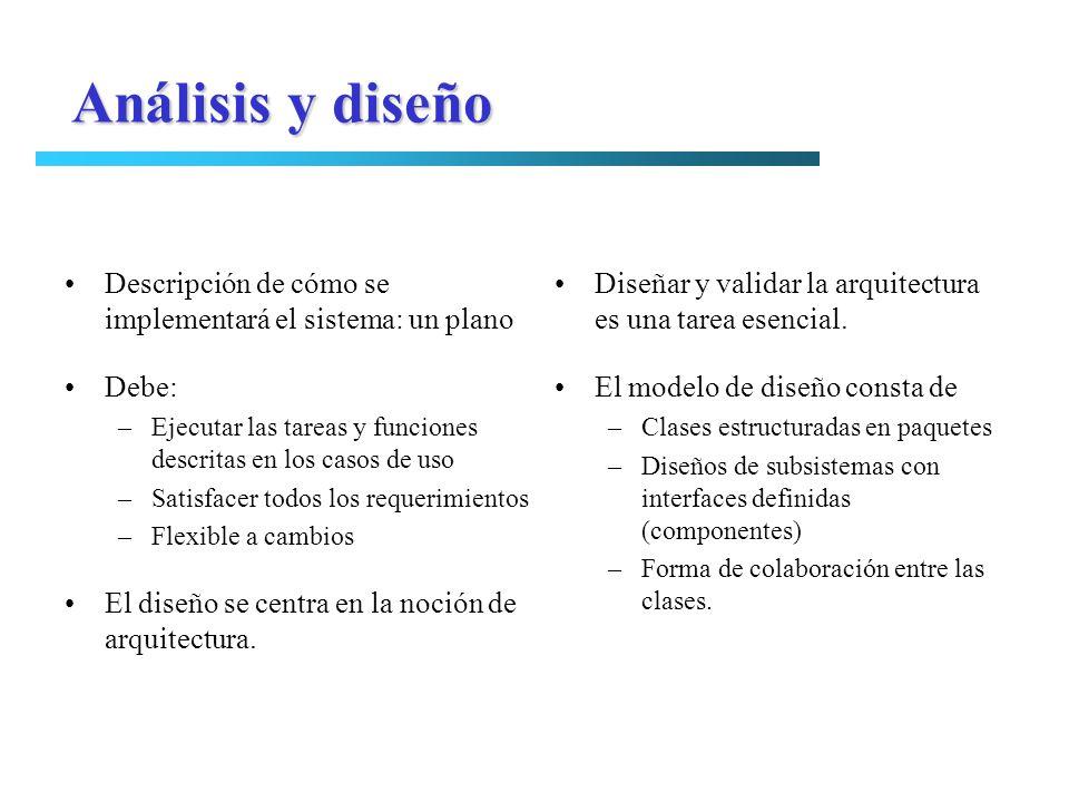 Descripción de cómo se implementará el sistema: un plano Debe: –Ejecutar las tareas y funciones descritas en los casos de uso –Satisfacer todos los re