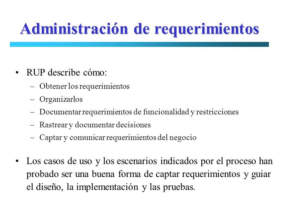 Administración de requerimientos RUP describe cómo: –Obtener los requerimientos –Organizarlos –Documentar requerimientos de funcionalidad y restriccio