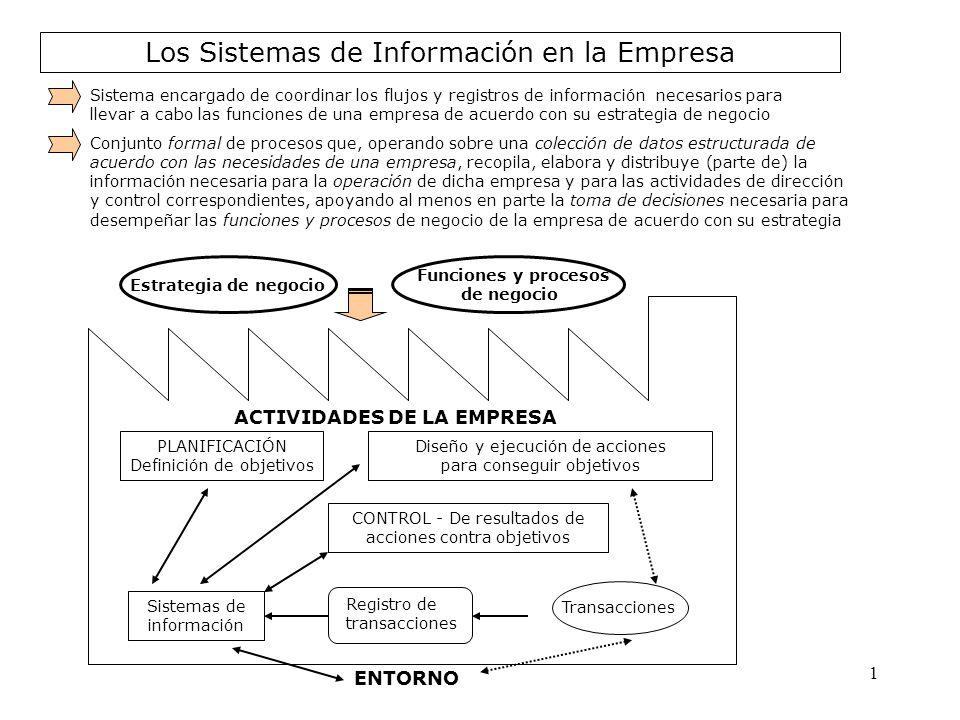 Los Sistemas de Información en la Empresa Sistema encargado de coordinar los flujos y registros de información necesarios para llevar a cabo las funci