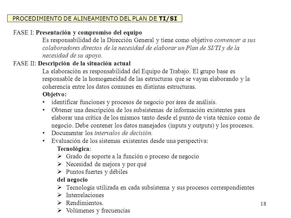 PROCEDIMIENTO DE ALINEAMIENTO DEL PLAN DE TI/SI FASE I: Presentación y compromiso del equipo Es responsabilidad de la Dirección General y tiene como o
