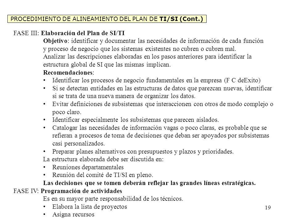 PROCEDIMIENTO DE ALINEAMIENTO DEL PLAN DE TI/SI (Cont.) FASE III: Elaboración del Plan de SI/TI Objetivo: identificar y documentar las necesidades de