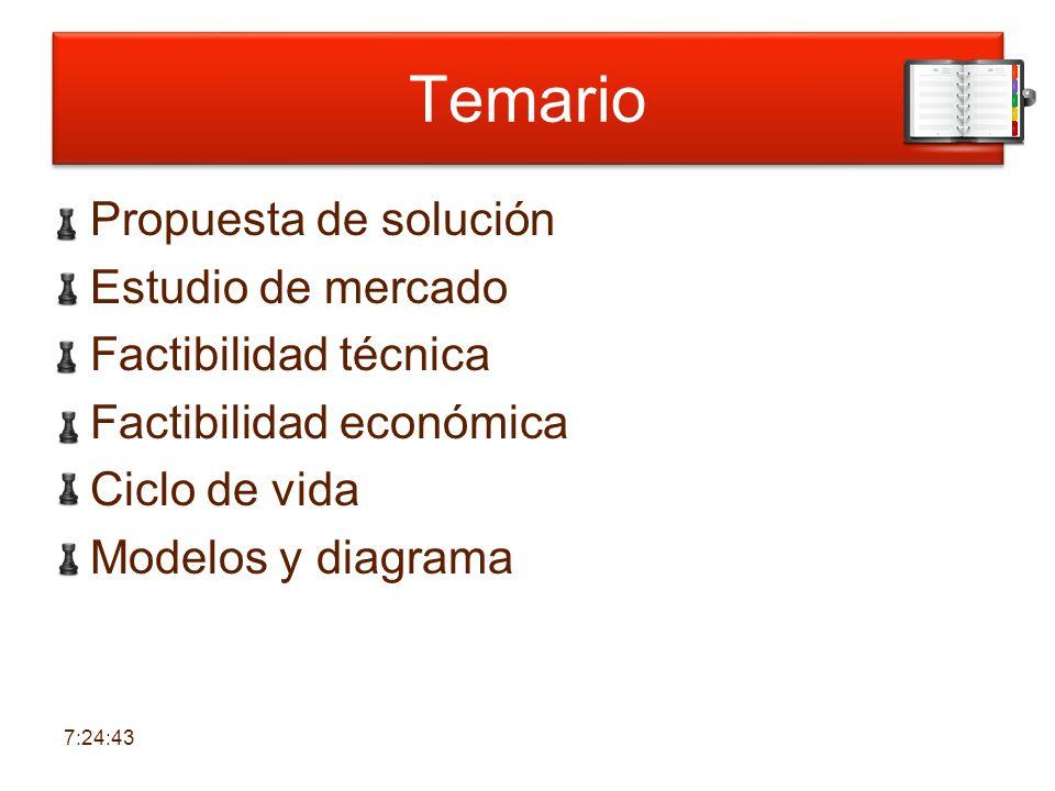 Temario Propuesta de solución Estudio de mercado Factibilidad técnica Factibilidad económica Ciclo de vida Modelos y diagrama 7:26:21
