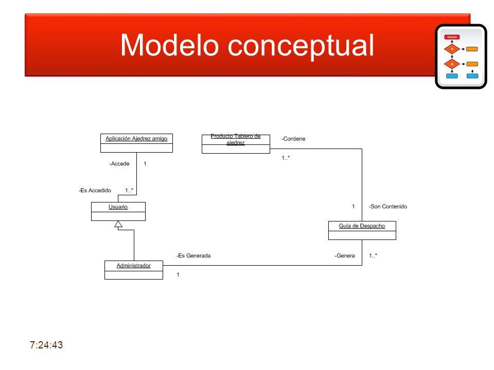 Modelo conceptual 7:26:21