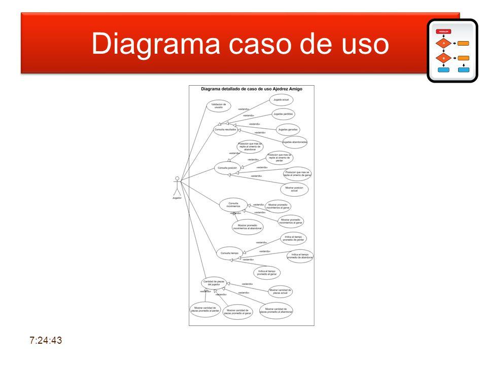 Diagrama de caso de uso Diagrama caso de uso 7:26:21
