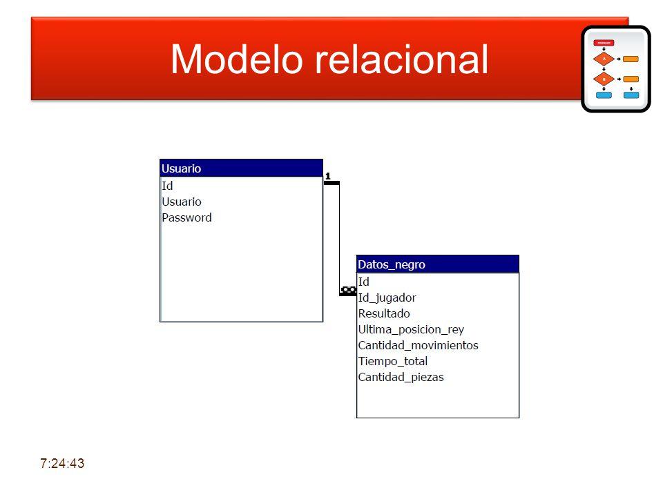 Modelo relacional 7:26:21
