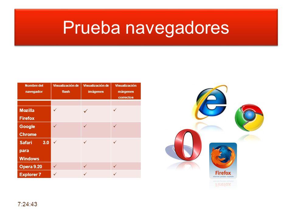 Prueba navegadores Nombre del navegador Visualización de flash Visualización de imágenes Visualización márgenes correctos Mozilla Firefox Google Chrome Safari 3.0 para Windows Opera 9.20 Explorer 7 7:26:21