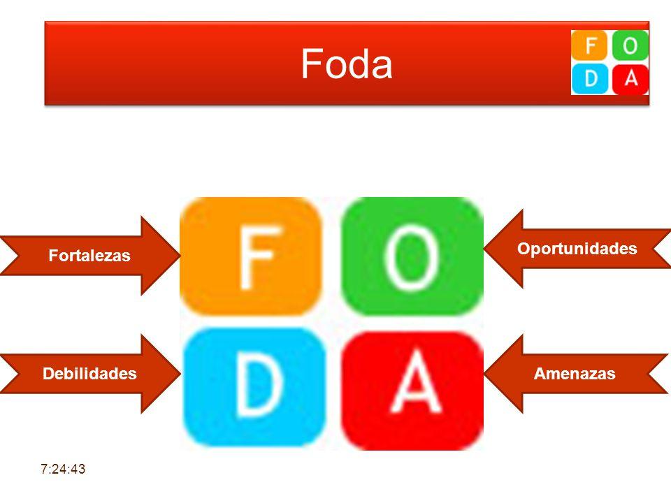 Diagrama de flujo de datos Diagrama de flujo 7:26:21