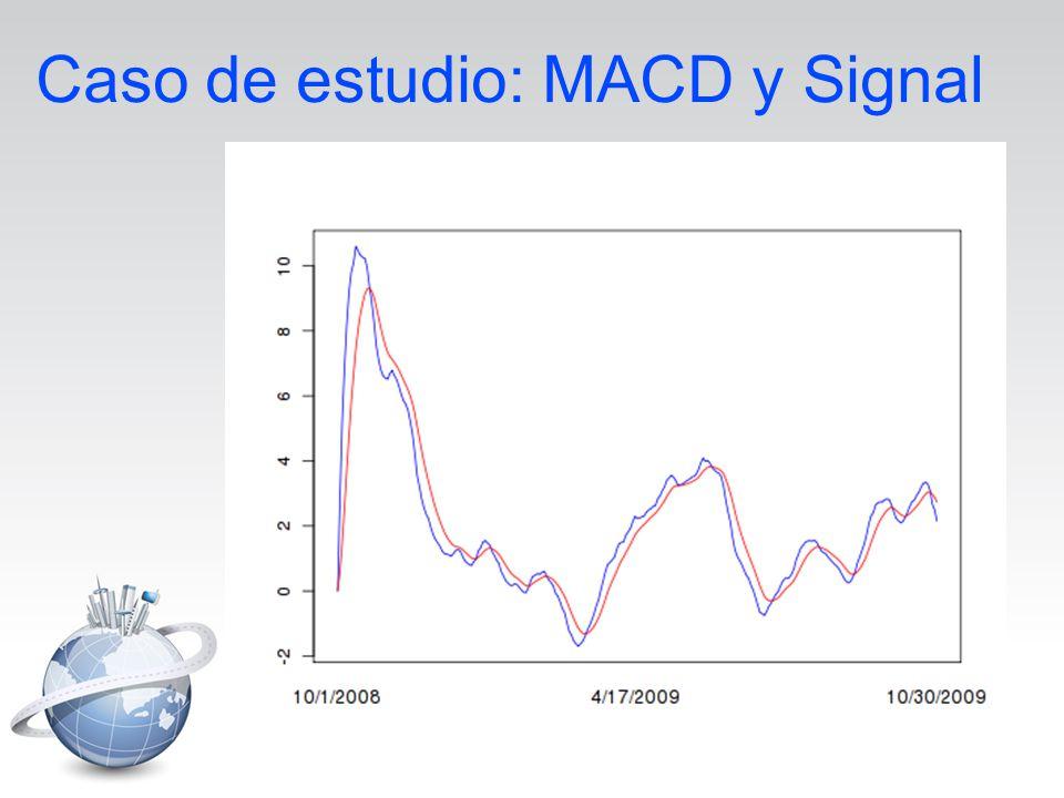 Caso de estudio: MACD y Signal