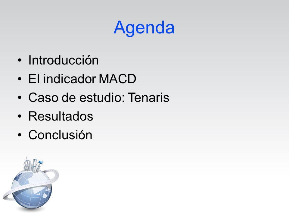 Agenda Introducción El indicador MACD Caso de estudio: Tenaris Resultados Conclusión