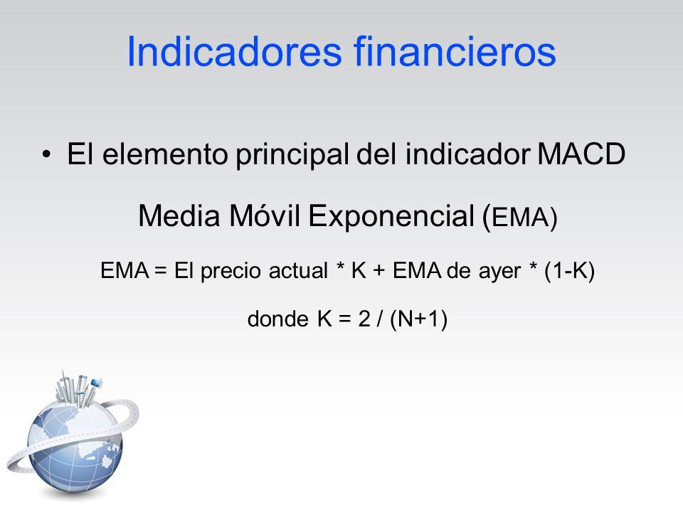 Indicadores financieros El elemento principal del indicador MACD Media Móvil Exponencial ( EMA) EMA = El precio actual * K + EMA de ayer * (1-K) donde K = 2 / (N+1)
