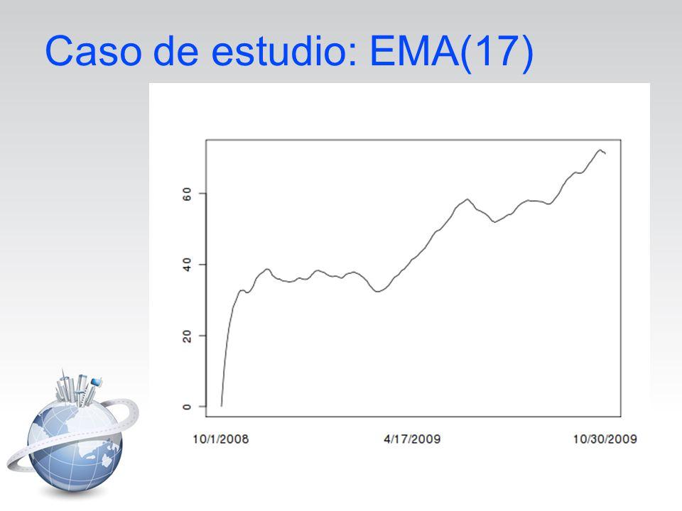 Caso de estudio: EMA(17)