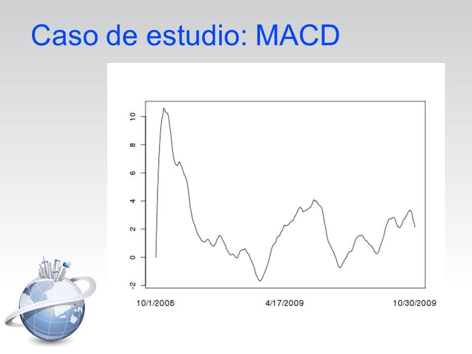 Caso de estudio: MACD