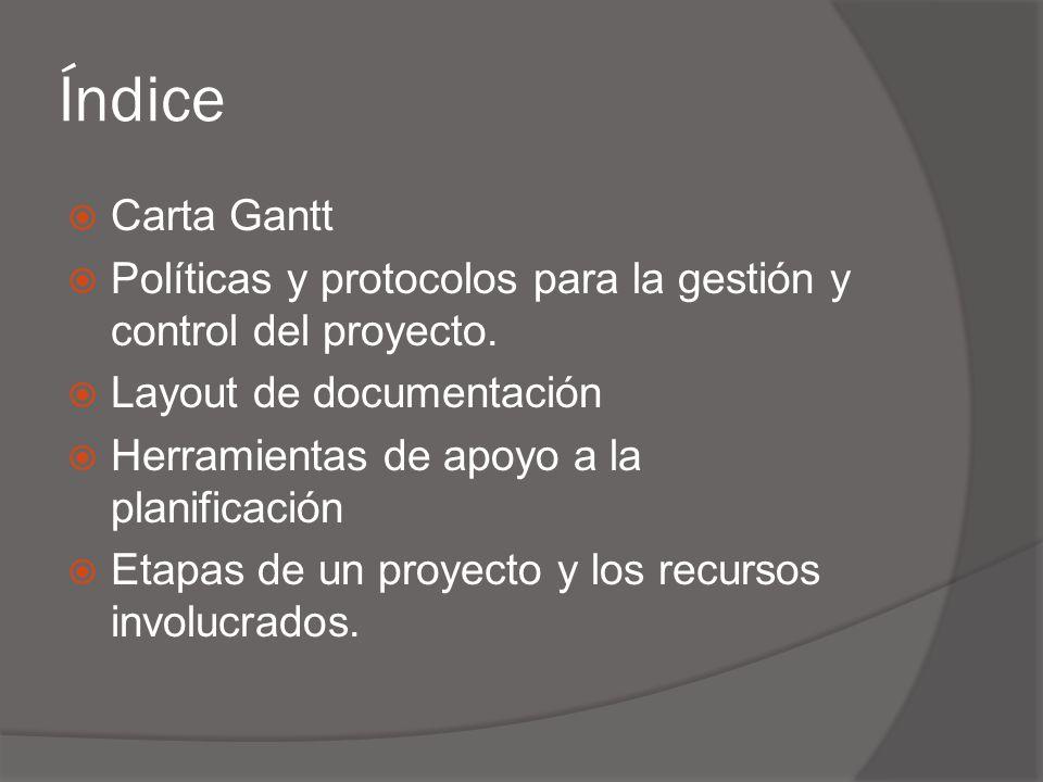 Índice Carta Gantt Políticas y protocolos para la gestión y control del proyecto.