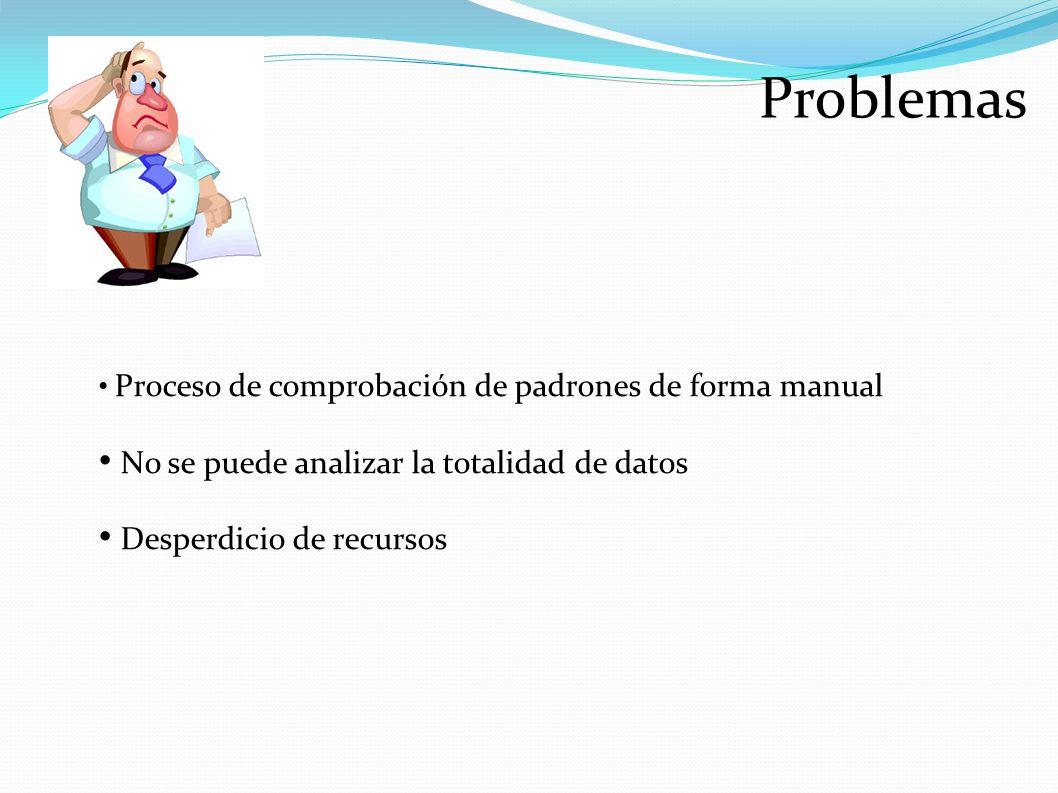 Proceso de comprobación de padrones de forma manual No se puede analizar la totalidad de datos Desperdicio de recursos Problemas