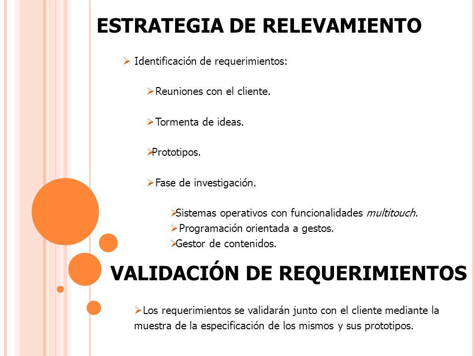 ESTRATEGIA DE RELEVAMIENTO Identificación de requerimientos: Reuniones con el cliente. Tormenta de ideas. Prototipos. Fase de investigación. Sistemas